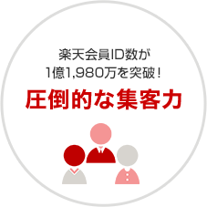 楽天会員ID数が1億1,980万を突破!圧倒的な集客力