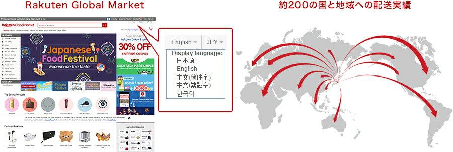 Rakuten Global Market 約200の国と地域への配送実績