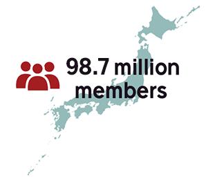 98.7 million members
