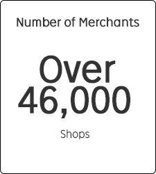 Number of Merchants Over 46,000 Shops
