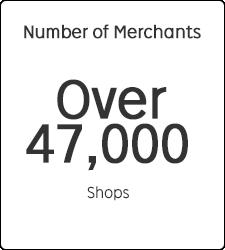 Number of Merchants Over 47,000 Shops