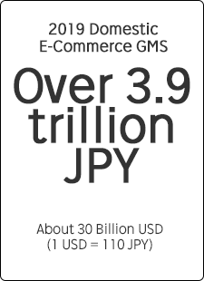 2019 Domestic E-commerce GMS 3.9 trillion JPY about 30 Billion USD (1USD = 110 JPY)