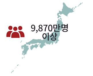 9.15 million members