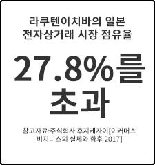 27.8%를초과