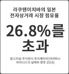 26.8%를초과
