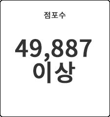 49,887 이상