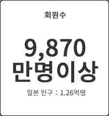 9,870만명이상