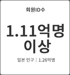1.11억명이상