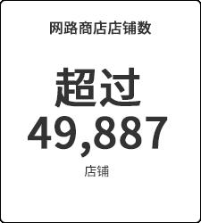 超过49,887店铺