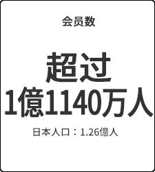 超过1億1140万人