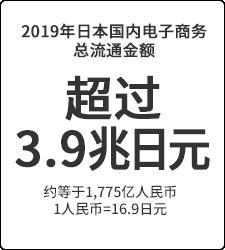 超过3.9兆日元