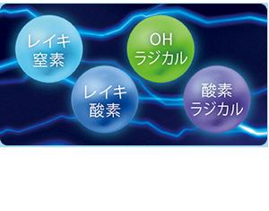 空気中の窒素や酸素と衝突・合体し分解力を持つ4種の分解素を生成