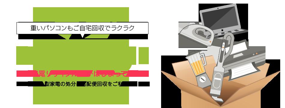楽天リサイクル