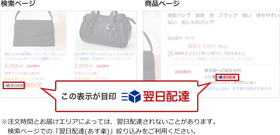 検索ページと商品ページの目印