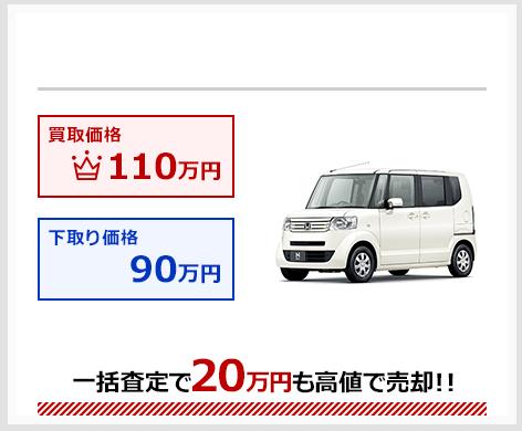 ホンダ/N-BOX