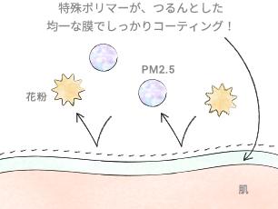 特殊ポリマーが、つるんとした均一な膜でしっかりコーティング!