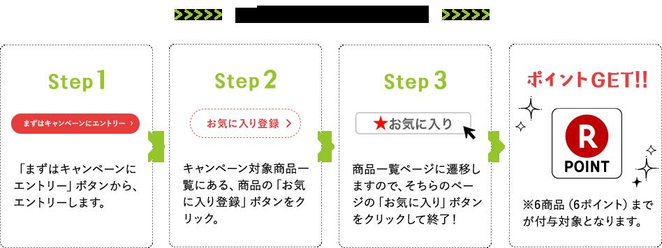 お気に入り登録フロー1.「まずはキャンペーンにエントリー」ボタンから、エントリーします。2.キャンペーン対象商品一覧にある、商品の「お気に入り登録」ボタンをクリック。3.商品一覧ページに遷移しますので、そちらのページの「お気に入り」ボタンをクリックして終了!ポイントGET!!※6商品(6ポイント)までが付与対象となります。