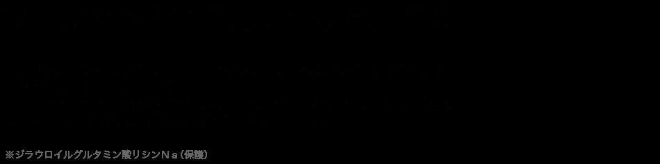 美容成分の通り道(CMC)を広げる 毛髪がダメージを受けると、キューティクルの中の美容成分の通り道(CMC)の幅が狭くなってしまうことに着目。プレミアムリペアマスクに配合されたデュアルアミノ酸がダメージにより狭くなったCMCの幅を広げ、美容成分を浸透しやすくします。