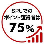 SPUでのポイント獲得者は75%