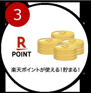 Rakuten POINT 楽天ポイントが使える!貯まる!