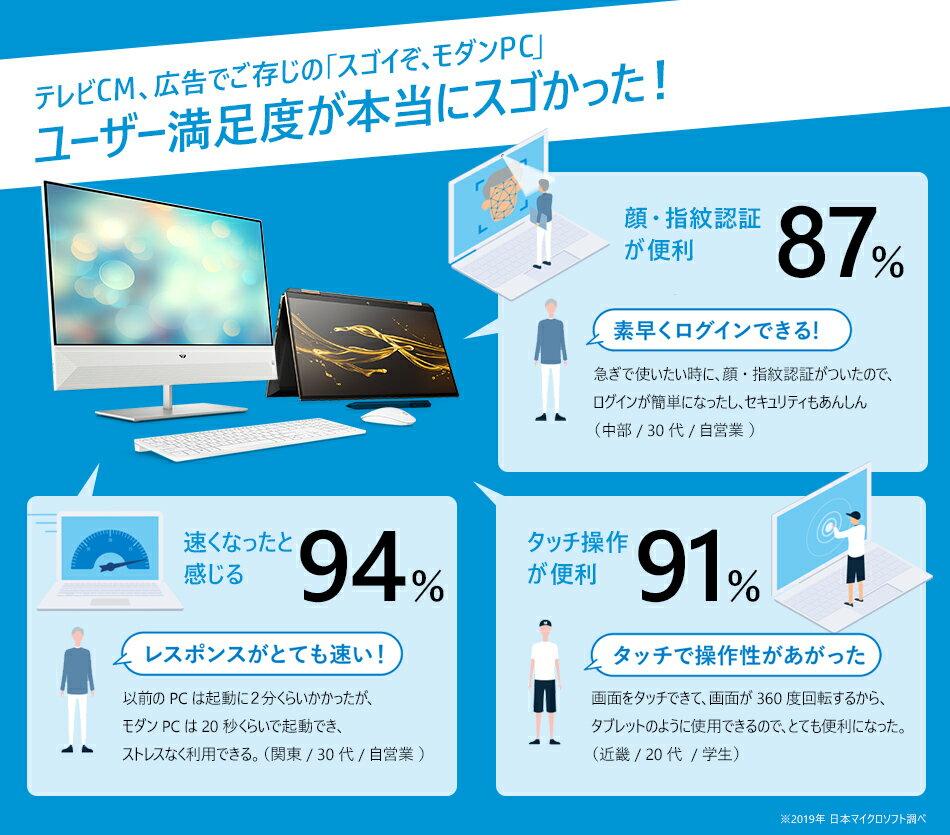 テレビCM、広告でご存じの「スゴイぞ、モダンPC」ユーザー満足度が本当にスゴかった