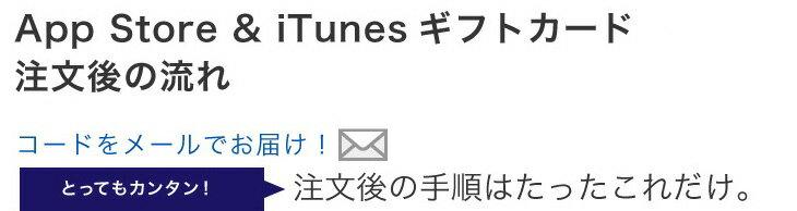 iTunes・Apple Music コード 注文後の流れ
