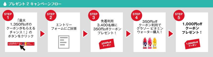 プレゼント2 キャンペーンフロー STEP1、「最大850円OFFのクーポンがもらえるチャンス!」のボタンをクリック→STEP2、エントリーフォームにご回答→STEP3、延着利用5,800名様に350円OFFクーポンプレゼント!!→STEP4、350円OFFクーポン利用でグラソー ビタミンウォーター購入!→STEP5500円OFFクーポンクーポンプレゼント!!
