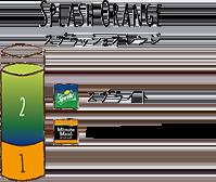 SPLASH ORANGE - スプラッシュオレンジ スプライト / MM オレンジブレンド