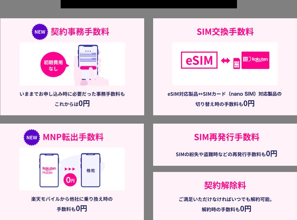 しかも楽天モバイルでは、様々な手数料が0円!