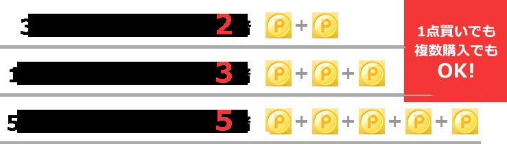 3,000以上でポイント2倍 10,000円以上でポイント3倍 50,000円以上でポイント5倍