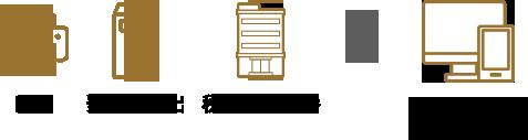 印刷郵送で提出税務署へ持参オンラインで提出OK!