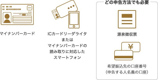 マイナンバーカードICカードリーダライタまたはマイナンバーカードの読み取りに対応したスマートフォンどの申告方法でも必要 源泉徴収票 希望振込先の口座番号(申告する人名義の口座)