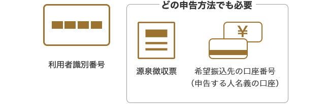 利用者識別番号どの申告方法でも必要 希望振込先の口座番号(申告する人名義の口座)