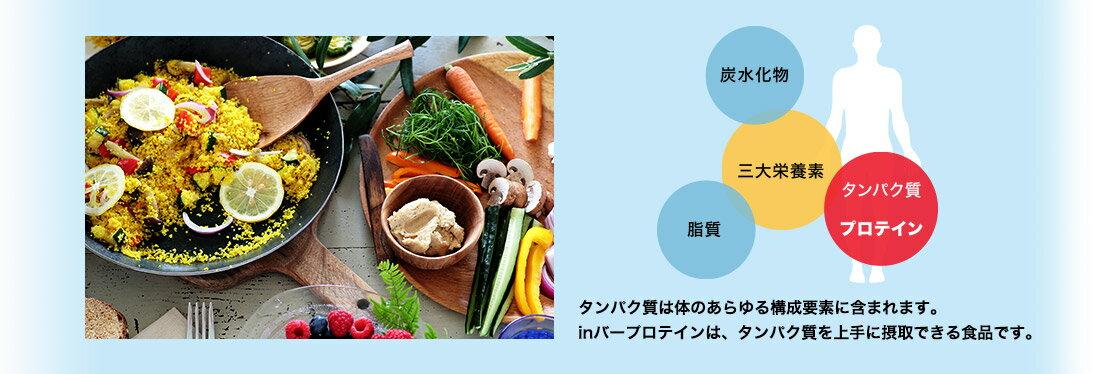 タンパク質は体のあらゆる構成要素に含まれます。inバープロテインは、タンパク質を上手に摂取できる食品です。