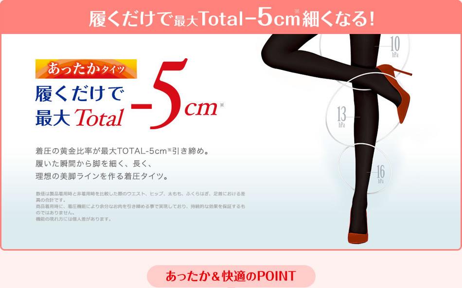履くだけで最大Total-5cm細くなる!