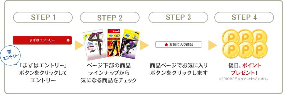 STEP 1 「まずはエントリー」ボタンをクリックしてエントリー。STEP 2 ページ下部の商品ラインナップから気になる商品をチェック。STEP 3 商品ページでお気に入りボタンをクリックします。STEP 4 後日、ポイントプレゼント!※2019年2月末までに付与されます。