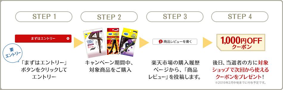 STEP 1 「まずはエントリー」ボタンをクリックしてエントリー。STEP 2 キャンペーン期間中、対象商品をご購入。STEP 3 楽天市場の購入履歴ページから、「商品レビュー」を投稿します。STEP 4 後日、当選者の方に対象ショップで次回から使えるクーポンをプレゼント!※2019年2月中旬までに付与予定です。