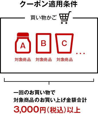 クーポン適用条件:一回のお買い物で対象商品のお買い上げ金額合計3,000円(税込)以上