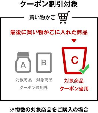 クーポン割引対象:最後に買い物かごに入れた商品 ※複数の対象商品をご購入の場合