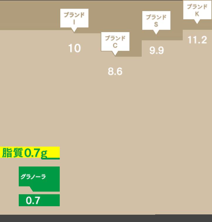 graph-reason