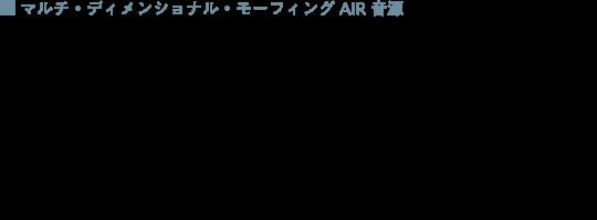マルチ・ディメンショナル・モーフィングAiR音源