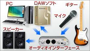 DTM・レコーディング機器の種類と特徴