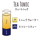 TEA TONIC - ティートニック / トニックウォーター 紅茶花伝ストレートティー
