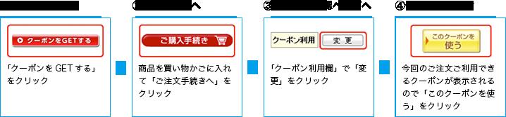 �クーポンを獲得 - 「クーポンをGETする」をクリック / �購入ページへ - 商品を買い物かごに入れて「ご注文手続きへ」をクリック / �注文内容確認ページへ - 「クーポン利用欄」で「変更」をクリック / �クーポンを選ぶ - 今回のご注文ご利用できるクーポンが表示されるので「このクーポンを使う」をクリック