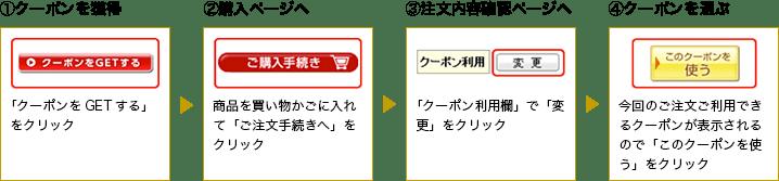 〜クーポンを獲得 - 「クーポンをGETする」をクリック / 〜購入ページへ - 商品を買い物かごに入れて「ご注文手続きへ」をクリック / 〜注文内容確認ページへ - 「クーポン利用欄」で「変更」をクリック / 〜クーポンを選ぶ - 今回のご注文ご利用できるクーポンが表示されるので「このクーポンを使う」をクリック