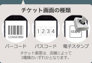 チケット画面の種類 バーコード パスコード 電子スタンプ