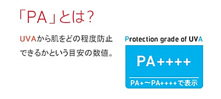 PAとは?
