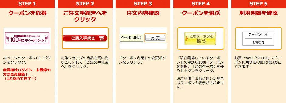 STEP1〜STEP5