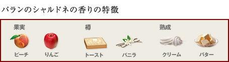 パランのシャルドネの香りの特徴