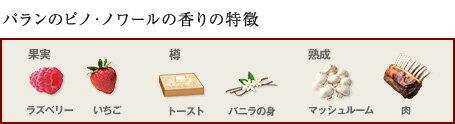 パランのピノ・ノワールの香りの特徴